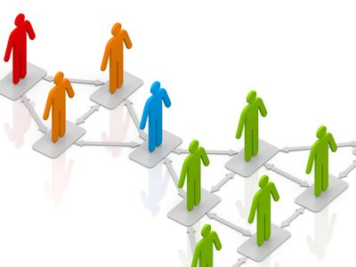 Webサイト利用者やGoogleを適切にHTTPSに誘導する方法