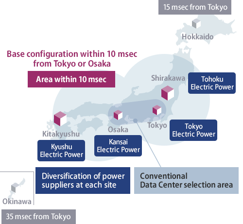 Image of the base configuration within 10 milliseconds from Tokyo or Osaka