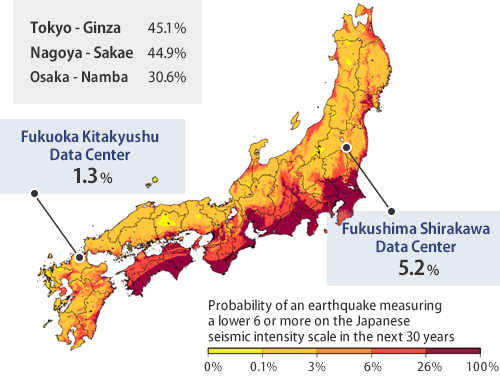 Comparison of earthquake probability in the Kitakyushu Data Center area and Tokyo, Nagoya and Osaka
