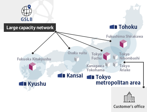 Image of Managed GSLB Services