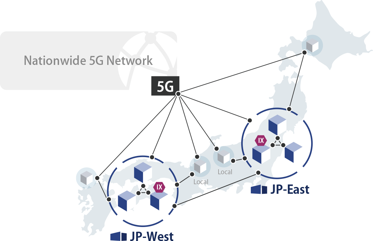 Nationwide 5G Network